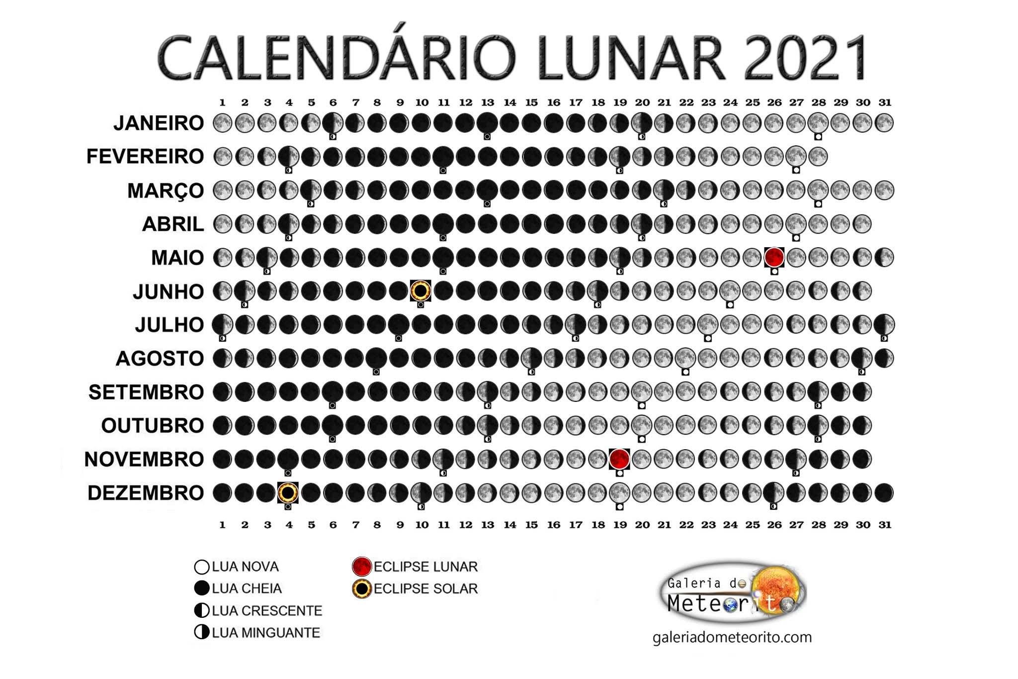 lunar calendar 1